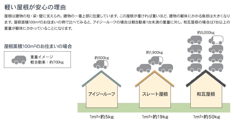 板金屋根4.jpg